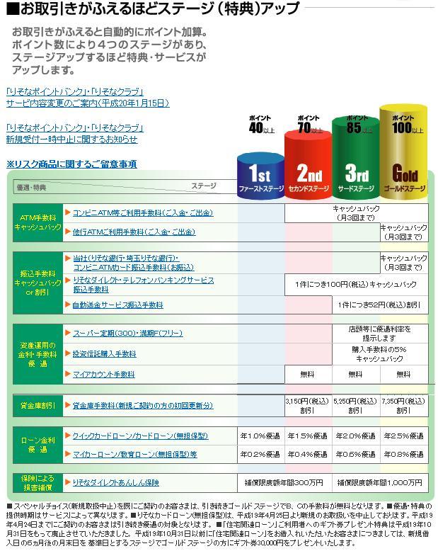 resona_point2007.jpg